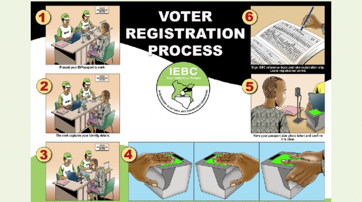 Few show up to register as voters in Kamukunji