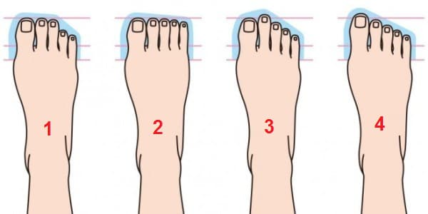Feet can describe personality types